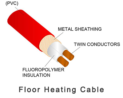 Radiant floor heating cable.